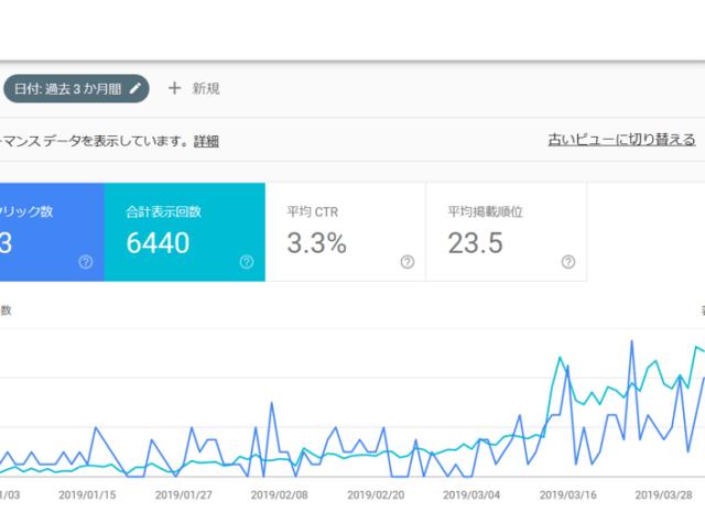 【WEB集客実績】SEO対策開始から3ヵ月後のアクセス状況